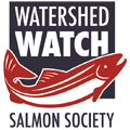 petitions: watershed watch